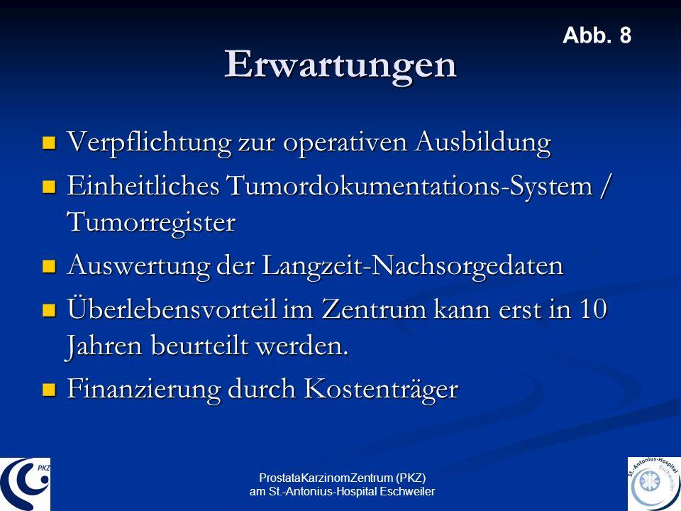 ProstataKarzinomZentrum (PKZ) am St.-Antonius-Hospital Eschweiler Erwartungen Verpflichtung zur operativen Ausbildung Verpflichtung zur operativen Aus
