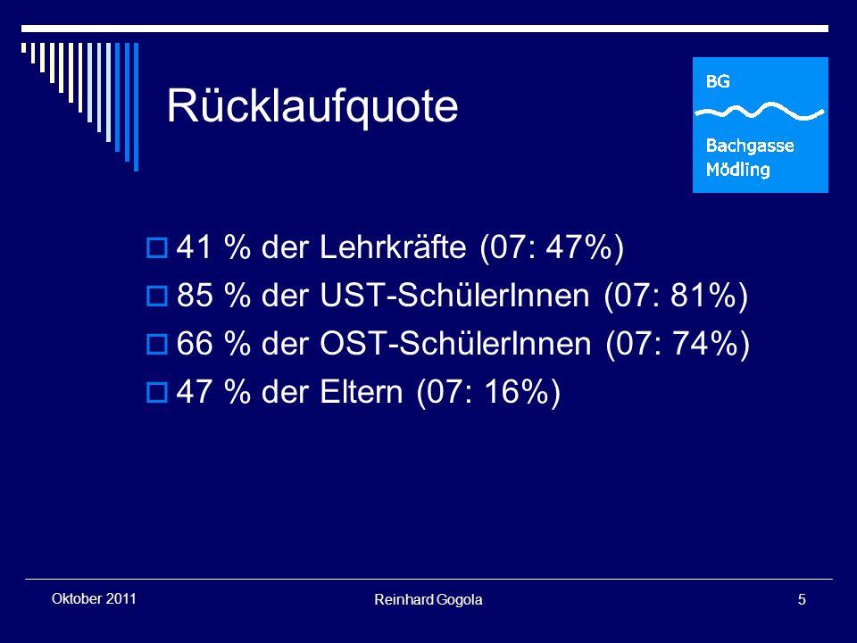Reinhard Gogola5 Oktober 2011 Rücklaufquote 41 % der Lehrkräfte (07: 47%) 85 % der UST-SchülerInnen (07: 81%) 66 % der OST-SchülerInnen (07: 74%) 47 % der Eltern (07: 16%)