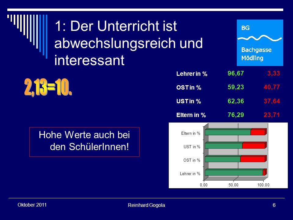 Reinhard Gogola6 Oktober 2011 1: Der Unterricht ist abwechslungsreich und interessant Hohe Werte auch bei den SchülerInnen.