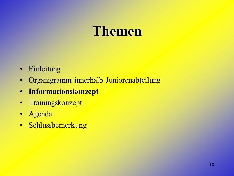 10 Themen Einleitung Organigramm innerhalb Juniorenabteilung Informationskonzept Trainingskonzept Agenda Schlussbemerkung