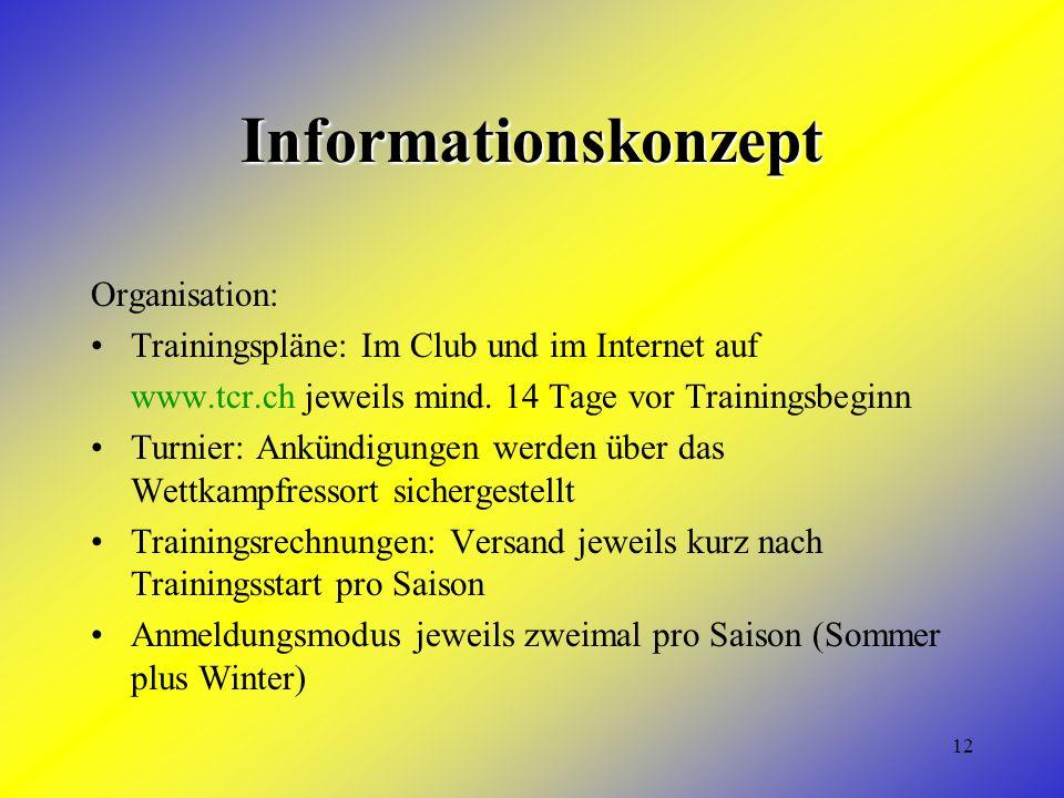 12 Informationskonzept Organisation: Trainingspläne: Im Club und im Internet auf www.tcr.ch jeweils mind. 14 Tage vor Trainingsbeginn Turnier: Ankündi