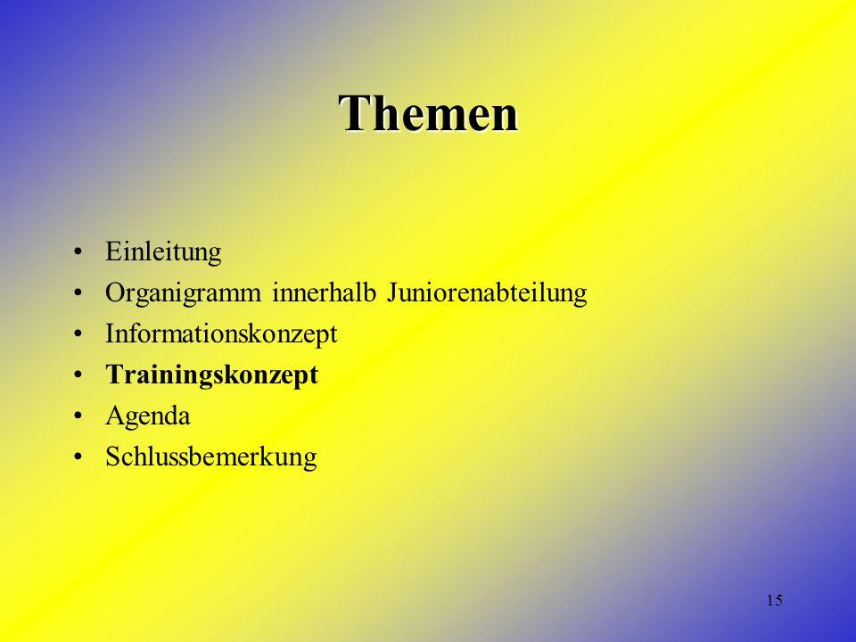 15 Themen Einleitung Organigramm innerhalb Juniorenabteilung Informationskonzept Trainingskonzept Agenda Schlussbemerkung