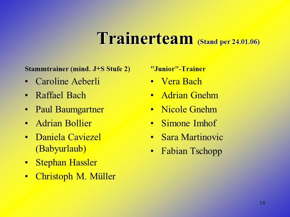 16 Trainerteam (Stand per 24.01.06) Trainerteam (Stand per 24.01.06) Stammtrainer (mind. J+S Stufe 2) Caroline Aeberli Raffael Bach Paul Baumgartner A