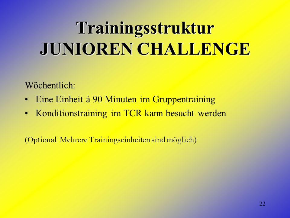 22 Trainingsstruktur JUNIOREN CHALLENGE Wöchentlich: Eine Einheit à 90 Minuten im Gruppentraining Konditionstraining im TCR kann besucht werden (Optional: Mehrere Trainingseinheiten sind möglich)
