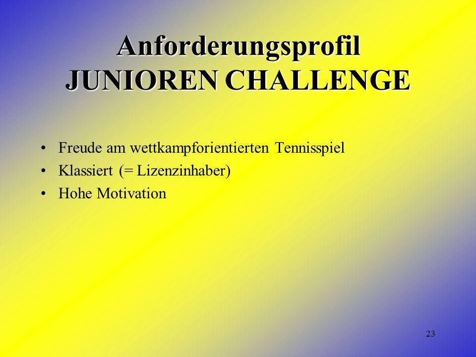 23 Anforderungsprofil JUNIOREN CHALLENGE Freude am wettkampforientierten Tennisspiel Klassiert (= Lizenzinhaber) Hohe Motivation