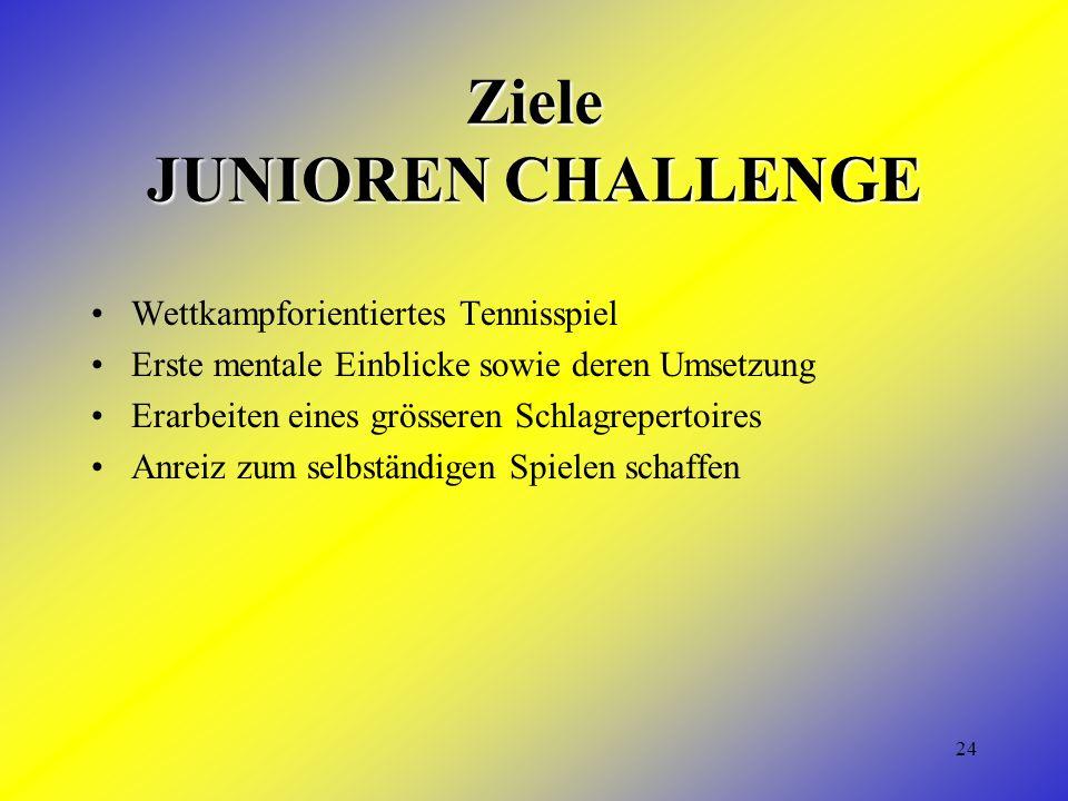24 Ziele JUNIOREN CHALLENGE Wettkampforientiertes Tennisspiel Erste mentale Einblicke sowie deren Umsetzung Erarbeiten eines grösseren Schlagrepertoires Anreiz zum selbständigen Spielen schaffen