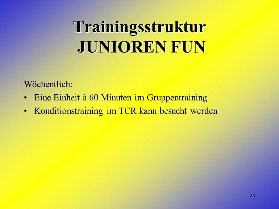 25 Trainingsstruktur JUNIOREN FUN Wöchentlich: Eine Einheit à 60 Minuten im Gruppentraining Konditionstraining im TCR kann besucht werden