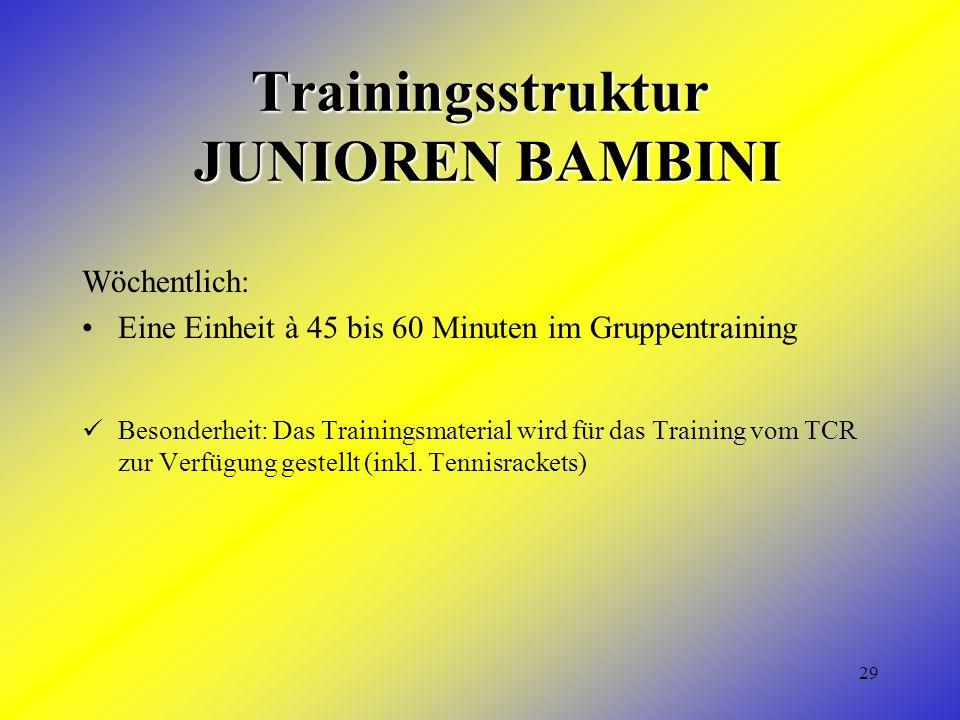 29 Trainingsstruktur JUNIOREN BAMBINI Wöchentlich: Eine Einheit à 45 bis 60 Minuten im Gruppentraining Besonderheit: Das Trainingsmaterial wird für das Training vom TCR zur Verfügung gestellt (inkl.