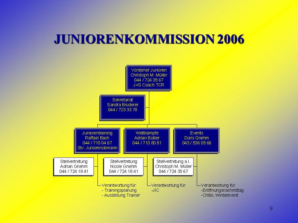 9 JUNIORENKOMMISSION 2006