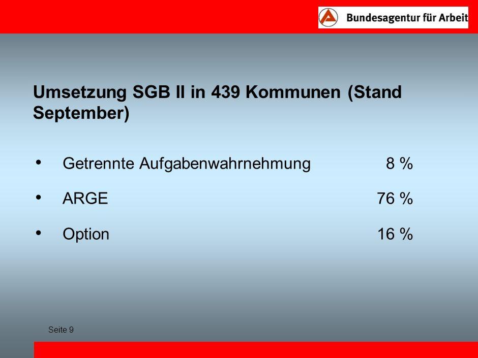 Umsetzung SGB II in 439 Kommunen (Stand September) Getrennte Aufgabenwahrnehmung 8 % ARGE76 % Option16 % Seite 9