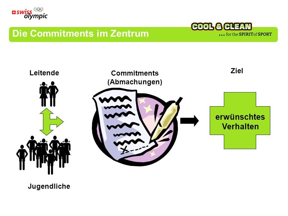 erwünschtes Verhalten Commitments (Abmachungen) Leitende Ziel Jugendliche Die Commitments im Zentrum
