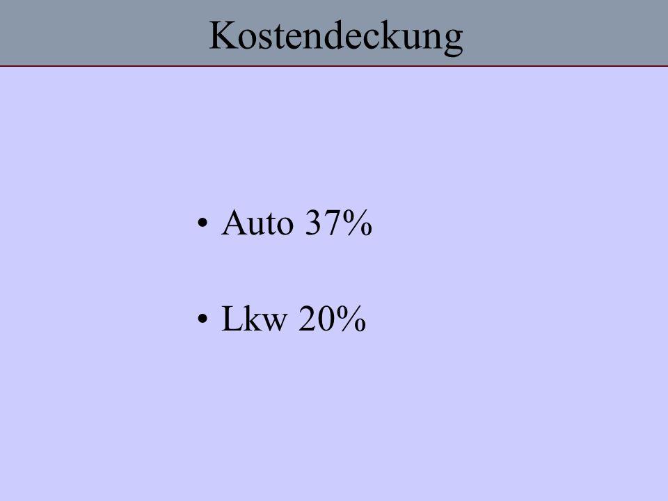 Kostendeckung Auto 37% Lkw 20%
