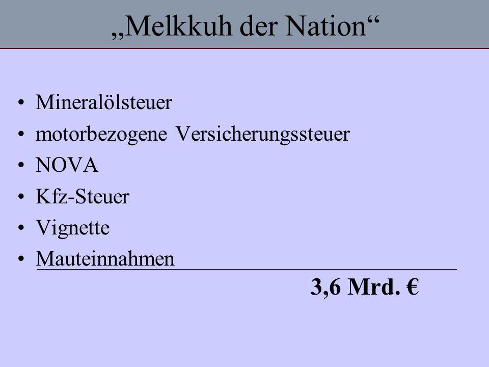 Melkkuh der Nation Mineralölsteuer motorbezogene Versicherungssteuer NOVA Kfz-Steuer Vignette Mauteinnahmen 3,6 Mrd.