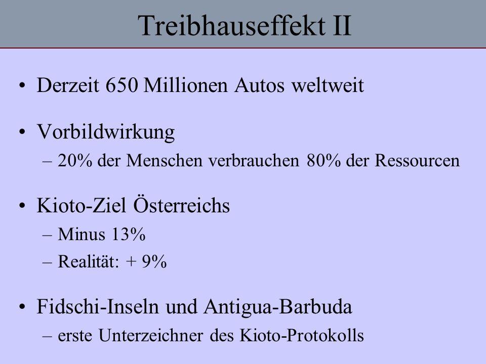 Treibhauseffekt II Derzeit 650 Millionen Autos weltweit Vorbildwirkung –20% der Menschen verbrauchen 80% der Ressourcen Kioto-Ziel Österreichs –Minus