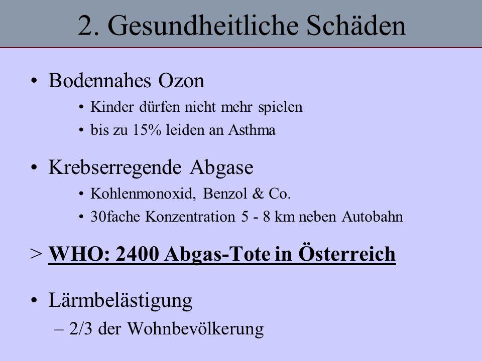 2. Gesundheitliche Schäden Bodennahes Ozon Kinder dürfen nicht mehr spielen bis zu 15% leiden an Asthma Krebserregende Abgase Kohlenmonoxid, Benzol &