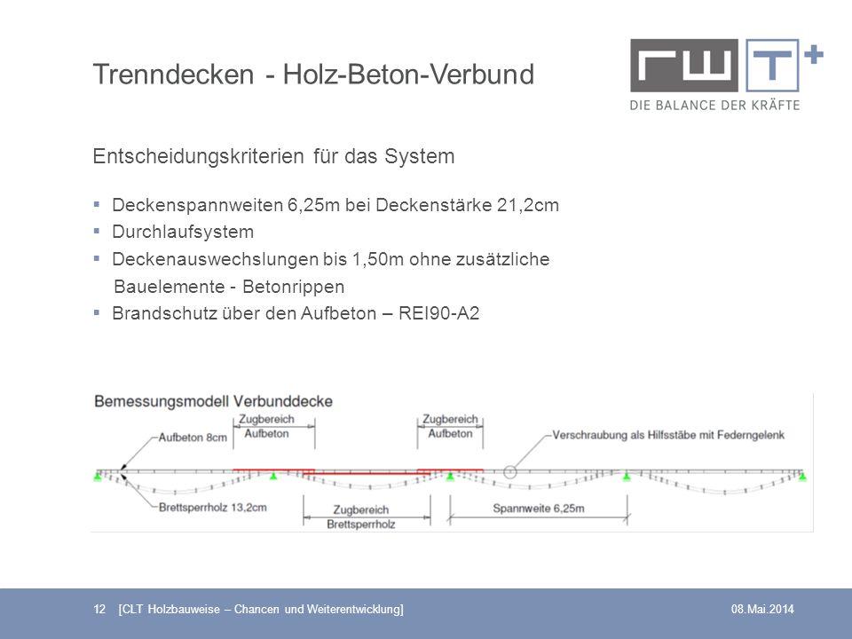12 [CLT Holzbauweise – Chancen und Weiterentwicklung]08.Mai.2014 Trenndecken - Holz-Beton-Verbund Entscheidungskriterien für das System Deckenspannwei