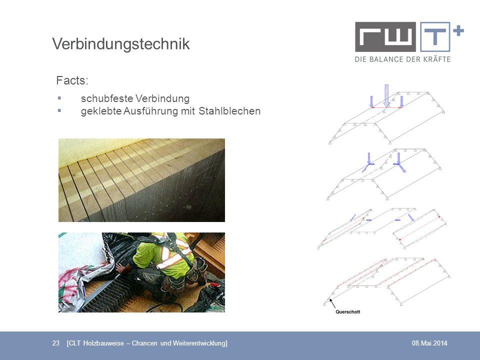 Verbindungstechnik Facts: schubfeste Verbindung geklebte Ausführung mit Stahlblechen 23 [CLT Holzbauweise – Chancen und Weiterentwicklung]08.Mai.2014