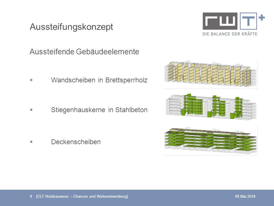 9 [CLT Holzbauweise – Chancen und Weiterentwicklung]08.Mai.2014 Aussteifungskonzept Aussteifende Gebäudeelemente Wandscheiben in Brettsperrholz Stiege