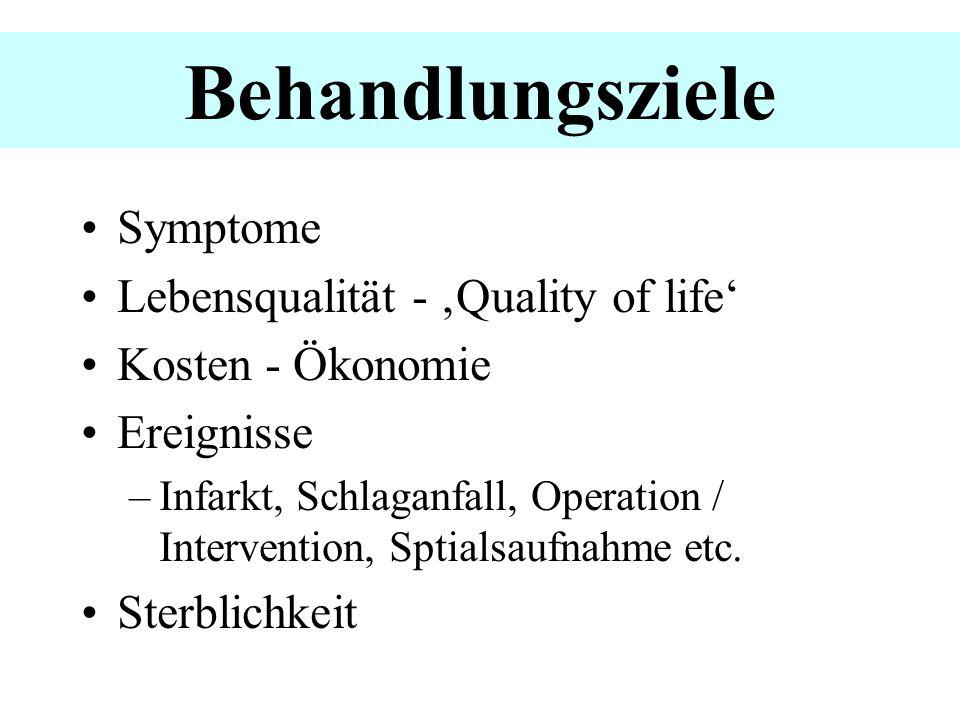 Behandlungsziele Symptome Lebensqualität - Quality of life Kosten - Ökonomie Ereignisse –Infarkt, Schlaganfall, Operation / Intervention, Sptialsaufna
