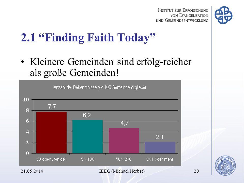 2.1 Finding Faith Today Kleinere Gemeinden sind erfolg-reicher als große Gemeinden! 21.05.2014IEEG (Michael Herbst)20