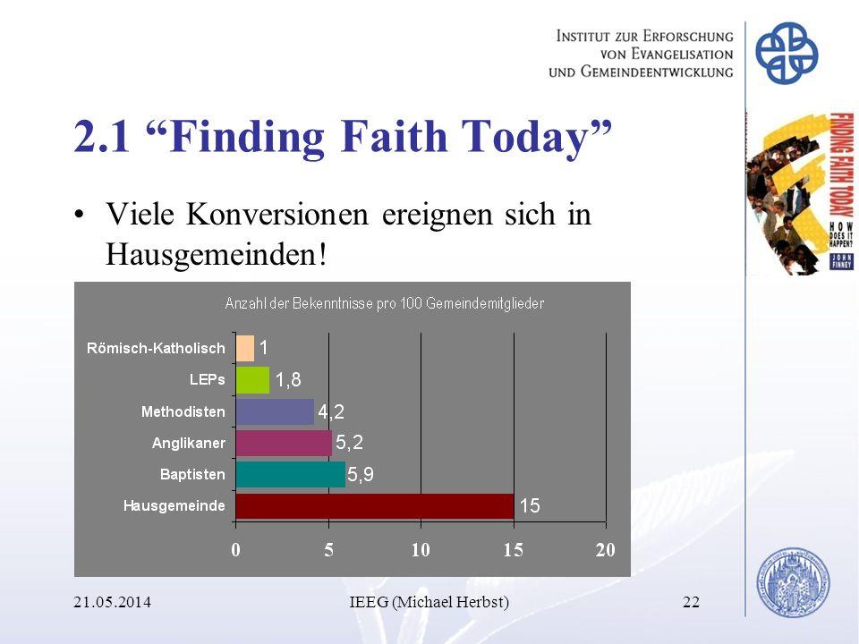 2.1 Finding Faith Today Viele Konversionen ereignen sich in Hausgemeinden! 21.05.2014IEEG (Michael Herbst)22