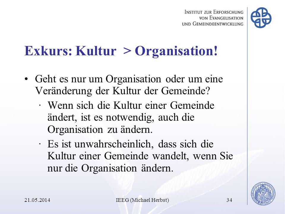 Exkurs: Kultur > Organisation! Geht es nur um Organisation oder um eine Veränderung der Kultur der Gemeinde? ·Wenn sich die Kultur einer Gemeinde ände