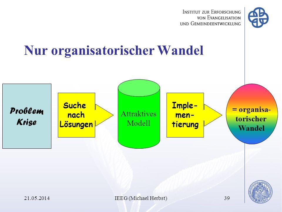Nur organisatorischer Wandel 21.05.2014IEEG (Michael Herbst)39 Problem Krise Suche nach Lösungen = organisa- torischer Wandel Attraktives Modell Imple