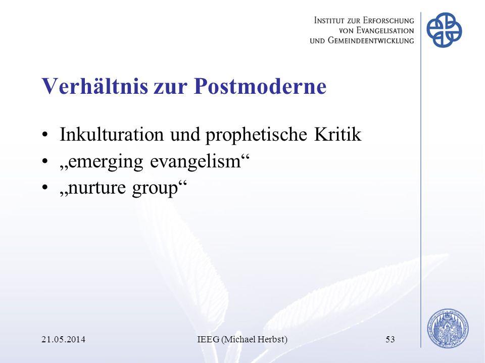 Verhältnis zur Postmoderne Inkulturation und prophetische Kritik emerging evangelism nurture group 21.05.2014IEEG (Michael Herbst)53