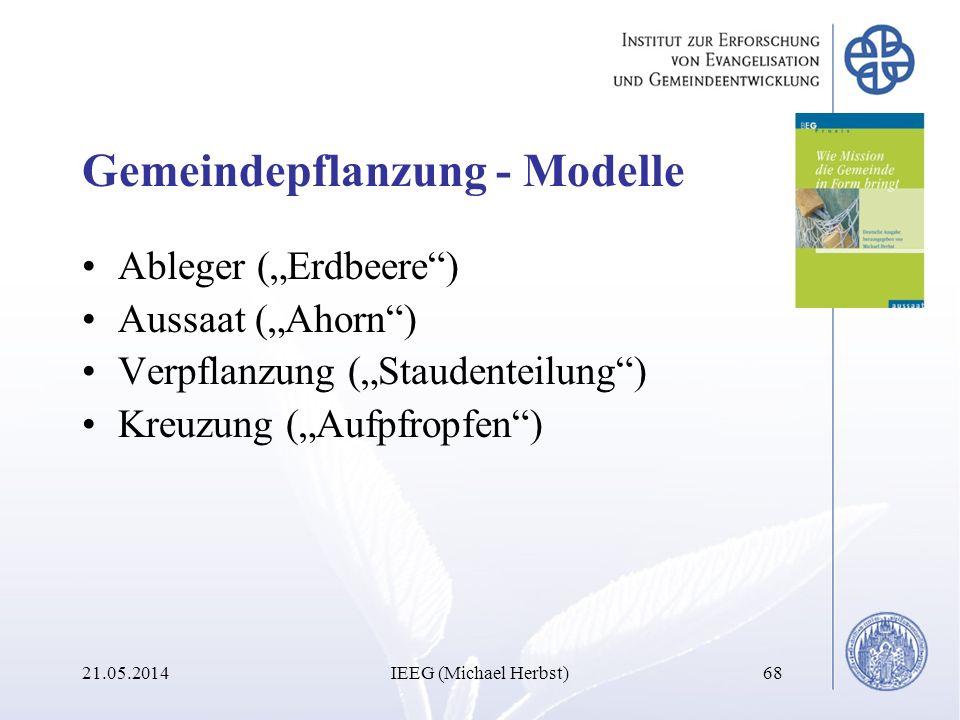 Gemeindepflanzung - Modelle Ableger (Erdbeere) Aussaat (Ahorn) Verpflanzung (Staudenteilung) Kreuzung (Aufpfropfen) 21.05.2014IEEG (Michael Herbst)68
