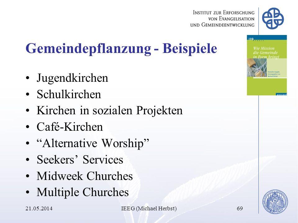 Gemeindepflanzung - Beispiele Jugendkirchen Schulkirchen Kirchen in sozialen Projekten Café-Kirchen Alternative Worship Seekers Services Midweek Churc