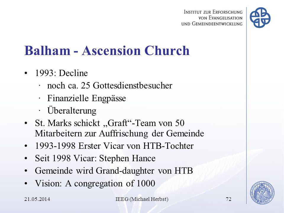 Balham - Ascension Church 1993: Decline ·noch ca. 25 Gottesdienstbesucher ·Finanzielle Engpässe ·Überalterung St. Marks schickt Graft-Team von 50 Mita