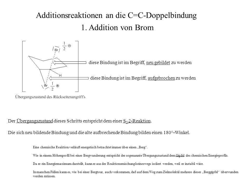 Für einen sehr kurzen Augenblick bildet sich von diesem Übergangszustand ausgehend das 1,2-Dibromcyclohexan in der instabileren der beiden möglichen Sesselkonformationen.