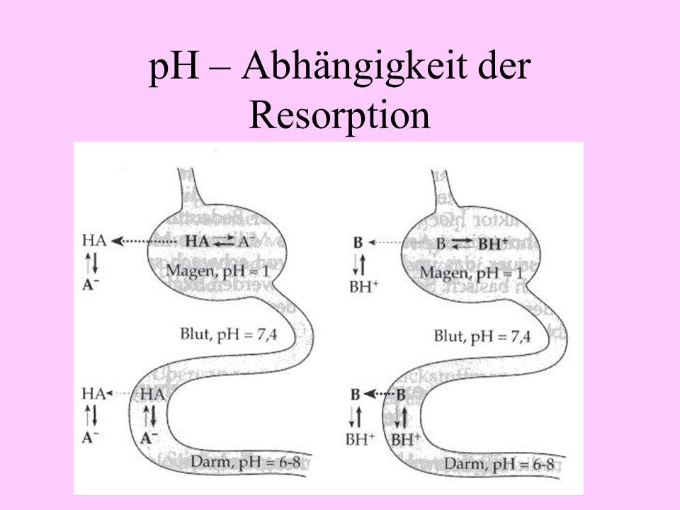 Lipidmolekül
