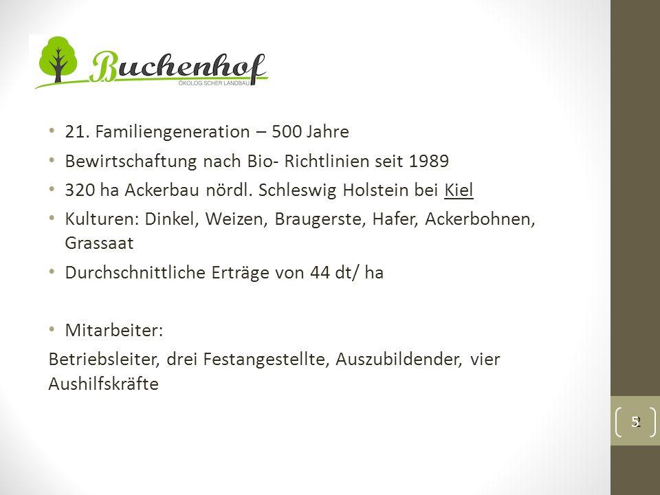 Ackerbau 4 6