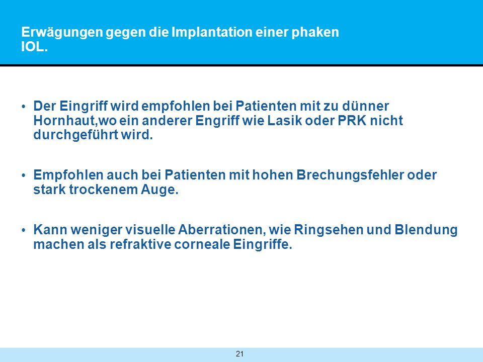 21 Erwägungen gegen die Implantation einer phaken IOL.