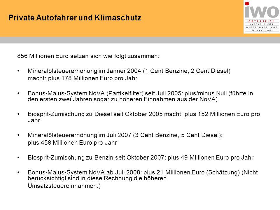 Private Autofahrer und Klimaschutz 856 Millionen Euro setzen sich wie folgt zusammen: Mineralölsteuererhöhung im Jänner 2004 (1 Cent Benzine, 2 Cent Diesel) macht: plus 178 Millionen Euro pro Jahr Bonus-Malus-System NoVA (Partikelfilter) seit Juli 2005: plus/minus Null (führte in den ersten zwei Jahren sogar zu höheren Einnahmen aus der NoVA) Biosprit-Zumischung zu Diesel seit Oktober 2005 macht: plus 152 Millionen Euro pro Jahr Mineralölsteuererhöhung im Juli 2007 (3 Cent Benzine, 5 Cent Diesel): plus 458 Millionen Euro pro Jahr Biosprit-Zumischung zu Benzin seit Oktober 2007: plus 49 Millionen Euro pro Jahr Bonus-Malus-System NoVA ab Juli 2008: plus 21 Millionen Euro (Schätzung) (Nicht berücksichtigt sind in diese Rechnung die höheren Umsatzsteuereinnahmen.)