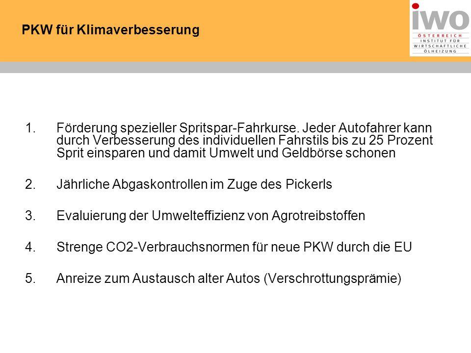 PKW für Klimaverbesserung 1.Förderung spezieller Spritspar-Fahrkurse.