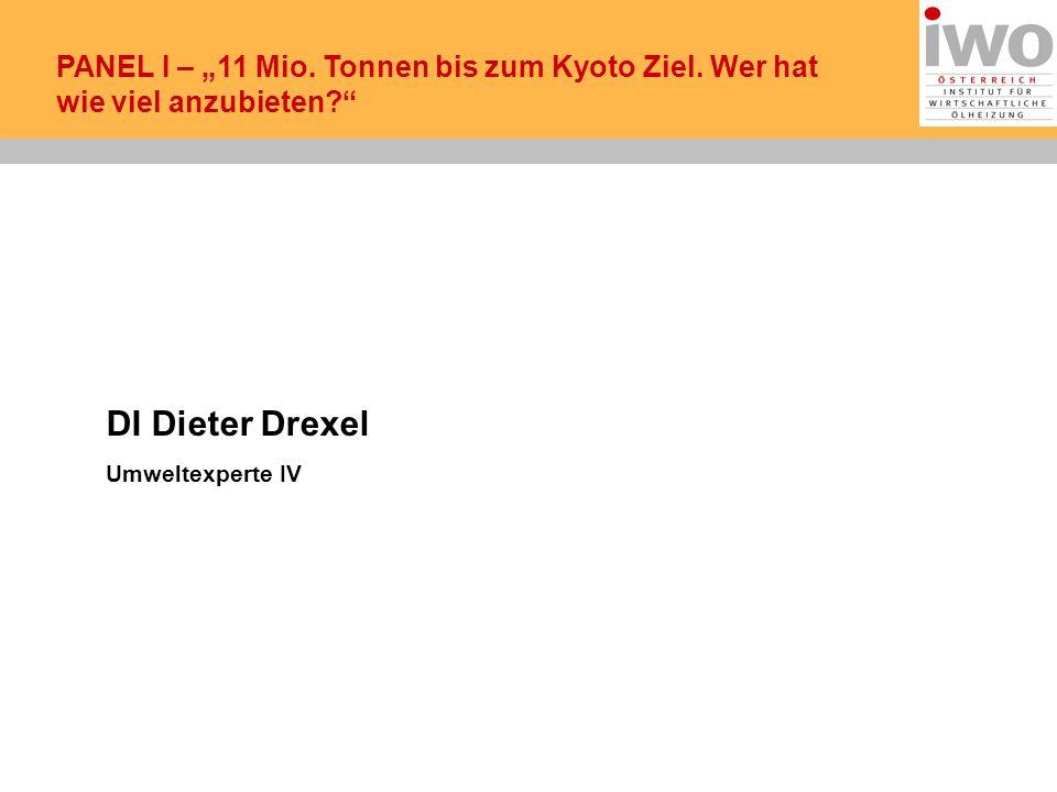 DI Dieter Drexel Umweltexperte IV PANEL I – 11 Mio.