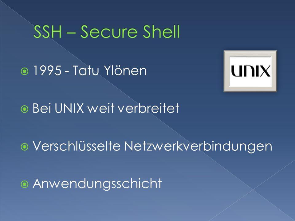 1995 - Tatu Ylönen Bei UNIX weit verbreitet Verschlüsselte Netzwerkverbindungen Anwendungsschicht