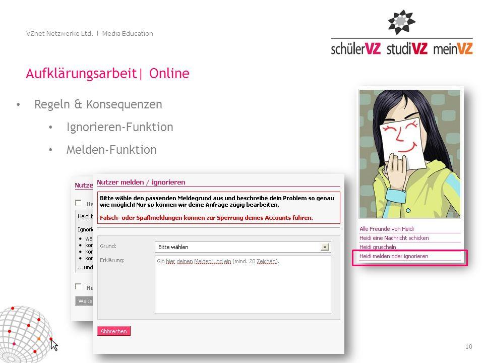 10 VZnet Netzwerke Ltd. l Media Education Aufklärungsarbeit| Online Ignorieren-Funktion Melden-Funktion Regeln & Konsequenzen
