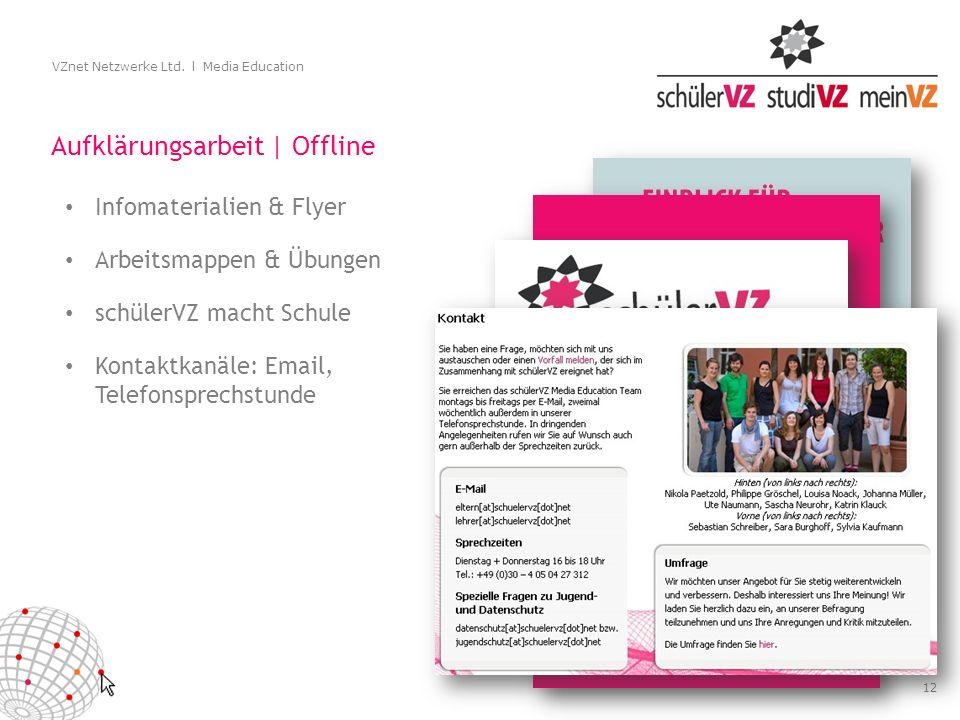 12 VZnet Netzwerke Ltd.