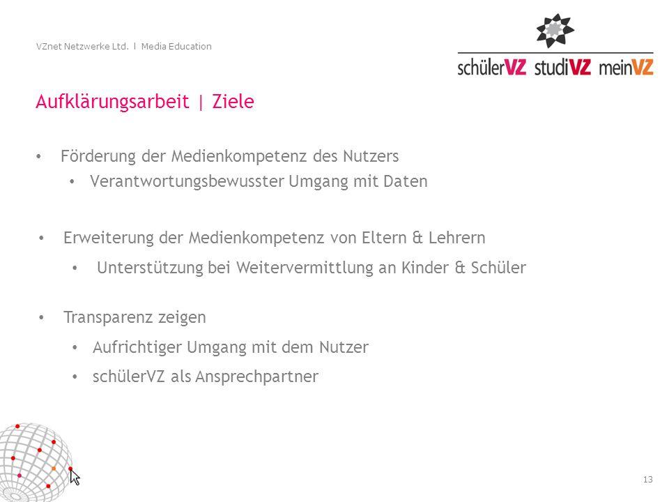 13 VZnet Netzwerke Ltd.