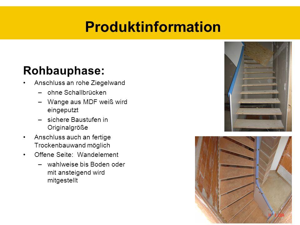 Rohbauphase: Anschluss an rohe Ziegelwand –ohne Schallbrücken –Wange aus MDF weiß wird eingeputzt –sichere Baustufen in Originalgröße Anschluss auch a