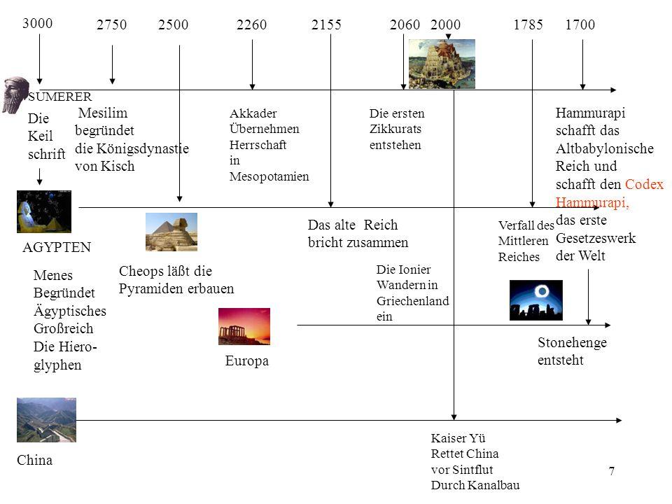 8 1400 1370 1350 Unter AmenophisIII Echnaton führt erlebt Ägypten seinen den Eingottglauben größten Wohlstand in Ägypten ein Blütezeit in China Unter den Shang 1300 1250 1012 Die letzte dorische Einwanderung in Griechenland beginnt DIE EISENZEIT Troja wird durch erd- Beben zer- stört AUSZUG DER ISRAELITEN .