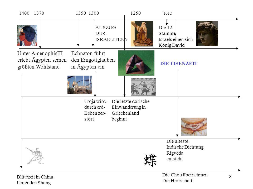 39 899 n.Chr. Alfred I, der Große stirbt.
