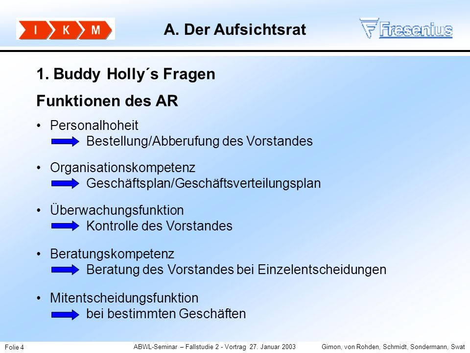 ABWL-Seminar – Fallstudie 2 - Vortrag 27. Januar 2003Gimon, von Rohden, Schmidt, Sondermann, Swat Folie 4 1. Buddy Holly´s Fragen Funktionen des AR Pe