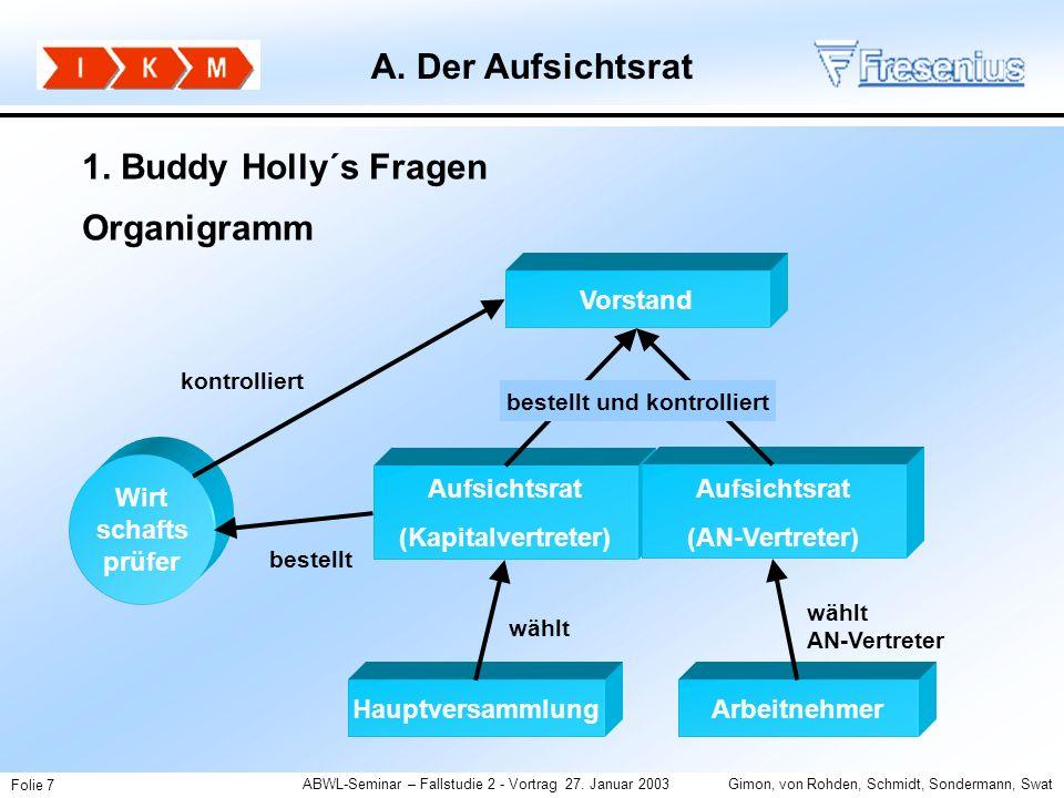 ABWL-Seminar – Fallstudie 2 - Vortrag 27. Januar 2003Gimon, von Rohden, Schmidt, Sondermann, Swat Folie 7 1. Buddy Holly´s Fragen Organigramm A. Der A