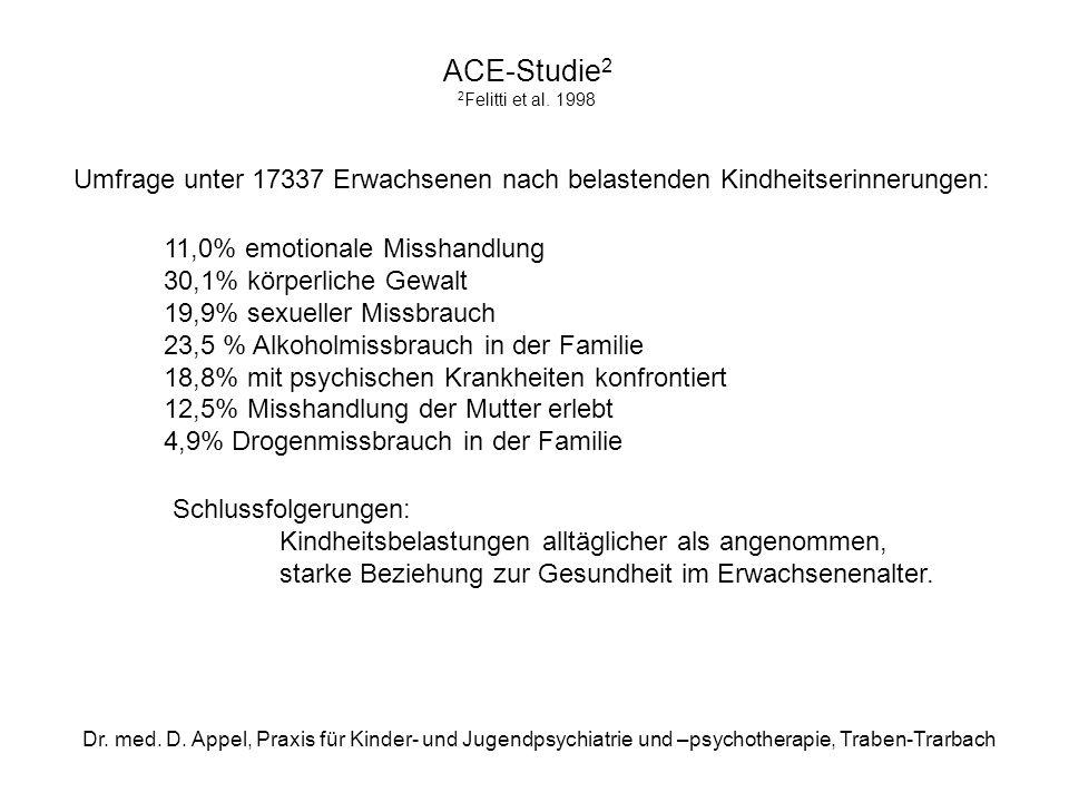 Dr. med. D. Appel, Praxis für Kinder- und Jugendpsychiatrie und –psychotherapie, Traben-Trarbach ACE-Studie 2 2 Felitti et al. 1998 Umfrage unter 1733