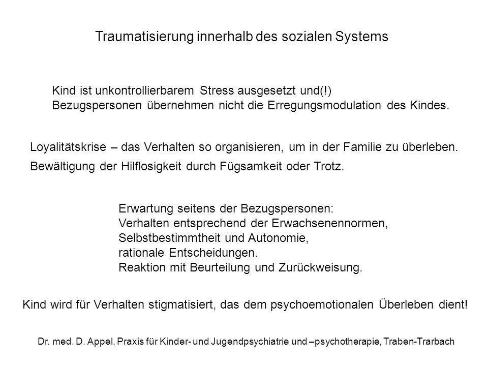 Dr. med. D. Appel, Praxis für Kinder- und Jugendpsychiatrie und –psychotherapie, Traben-Trarbach Traumatisierung innerhalb des sozialen Systems Kind i