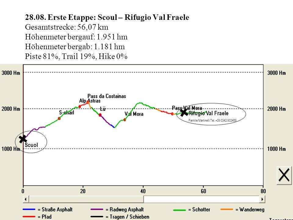 28.08. Erste Etappe: Scoul – Rifugio Val Fraele Gesamtstrecke: 56,07 km Höhenmeter bergauf: 1.951 hm Höhenmeter bergab: 1.181 hm Piste 81%, Trail 19%,